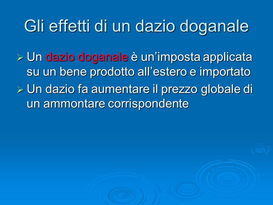 Gli effetti di un dazio doganale  Un dazio doganale è un'imposta applicata su un bene prodotto all'estero e importato  Un dazio fa aumentare il prez