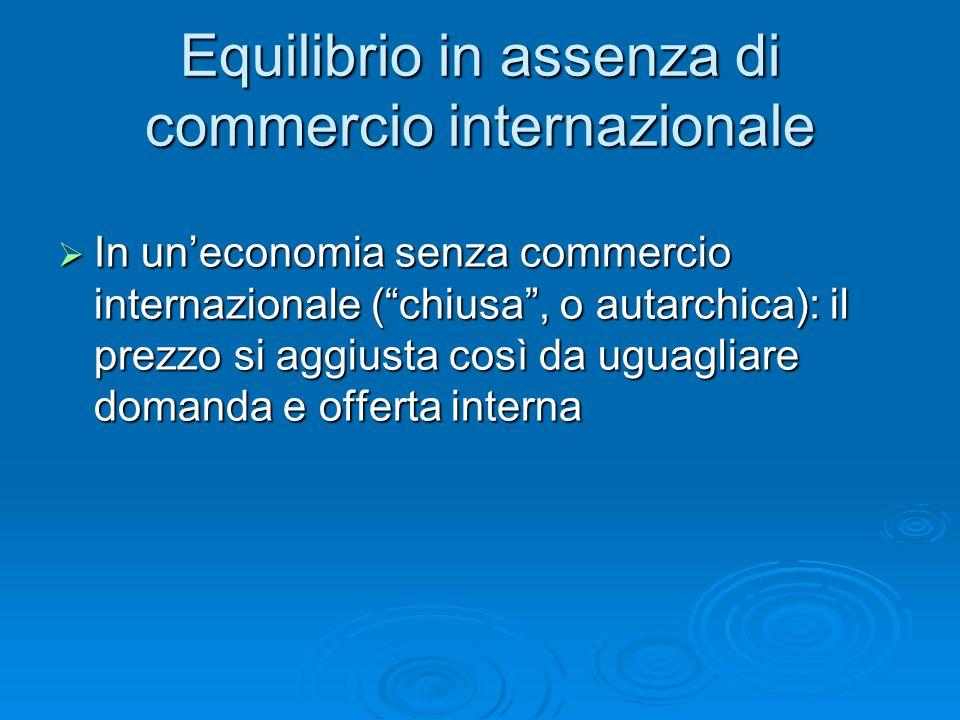 """Equilibrio in assenza di commercio internazionale  In un'economia senza commercio internazionale (""""chiusa"""", o autarchica): il prezzo si aggiusta così"""
