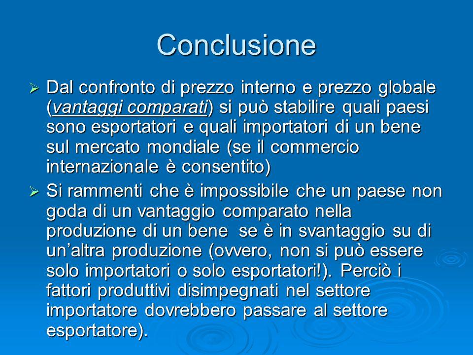 Conclusione  Dal confronto di prezzo interno e prezzo globale (vantaggi comparati) si può stabilire quali paesi sono esportatori e quali importatori