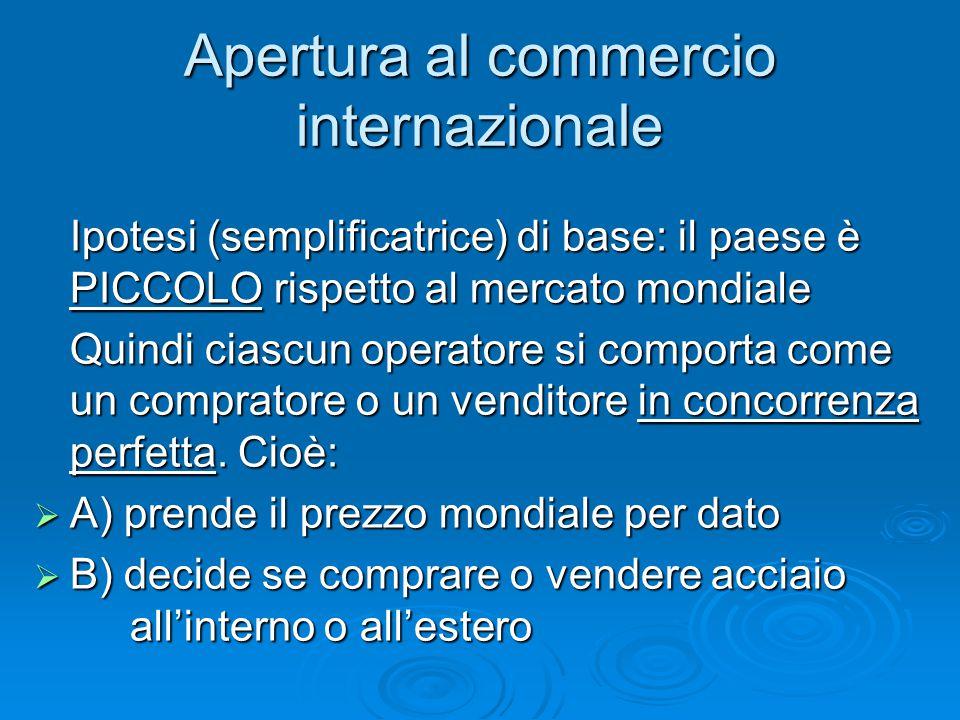 Apertura al commercio internazionale Ipotesi (semplificatrice) di base: il paese è PICCOLO rispetto al mercato mondiale Quindi ciascun operatore si co