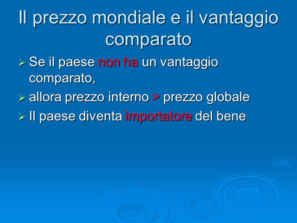 Il prezzo mondiale e il vantaggio comparato  Se il paese non ha un vantaggio comparato,  allora prezzo interno > prezzo globale  Il paese diventa i