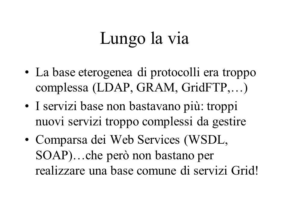 Lungo la via La base eterogenea di protocolli era troppo complessa (LDAP, GRAM, GridFTP,…) I servizi base non bastavano più: troppi nuovi servizi trop