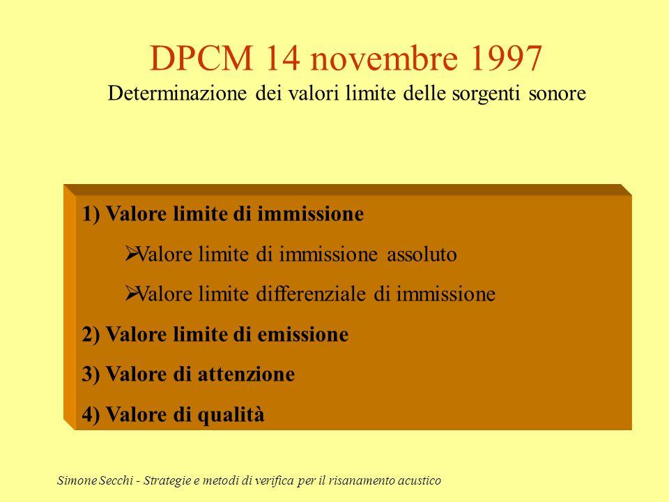 Simone Secchi - Strategie e metodi di verifica per il risanamento acustico DPCM 14 novembre 1997 Determinazione dei valori limite delle sorgenti sonor