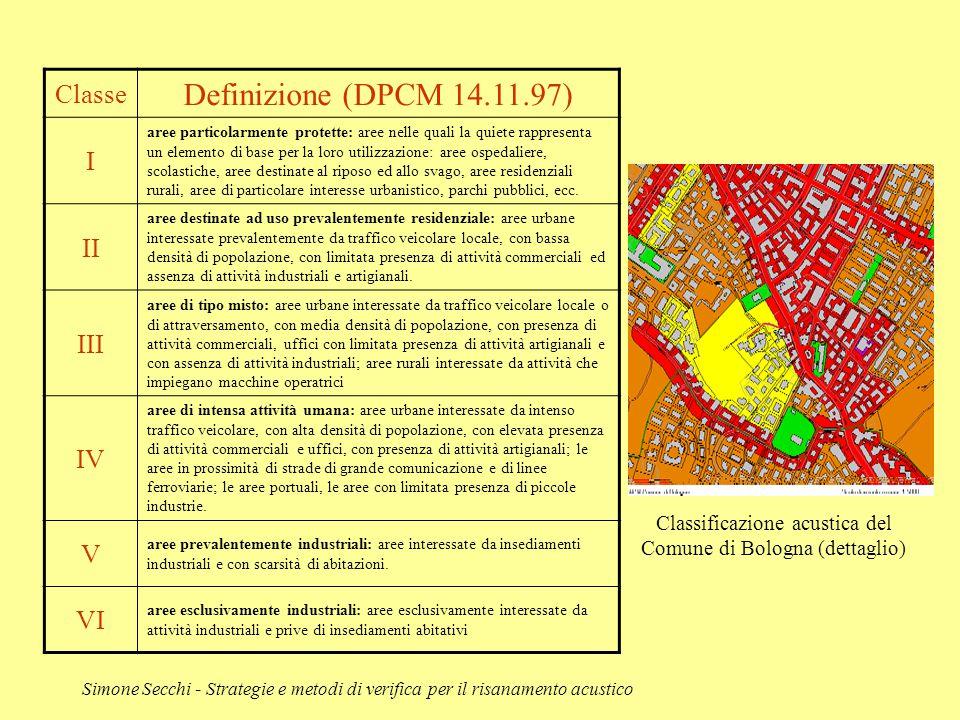 Simone Secchi - Strategie e metodi di verifica per il risanamento acustico Classe Definizione (DPCM 14.11.97) I aree particolarmente protette: aree ne