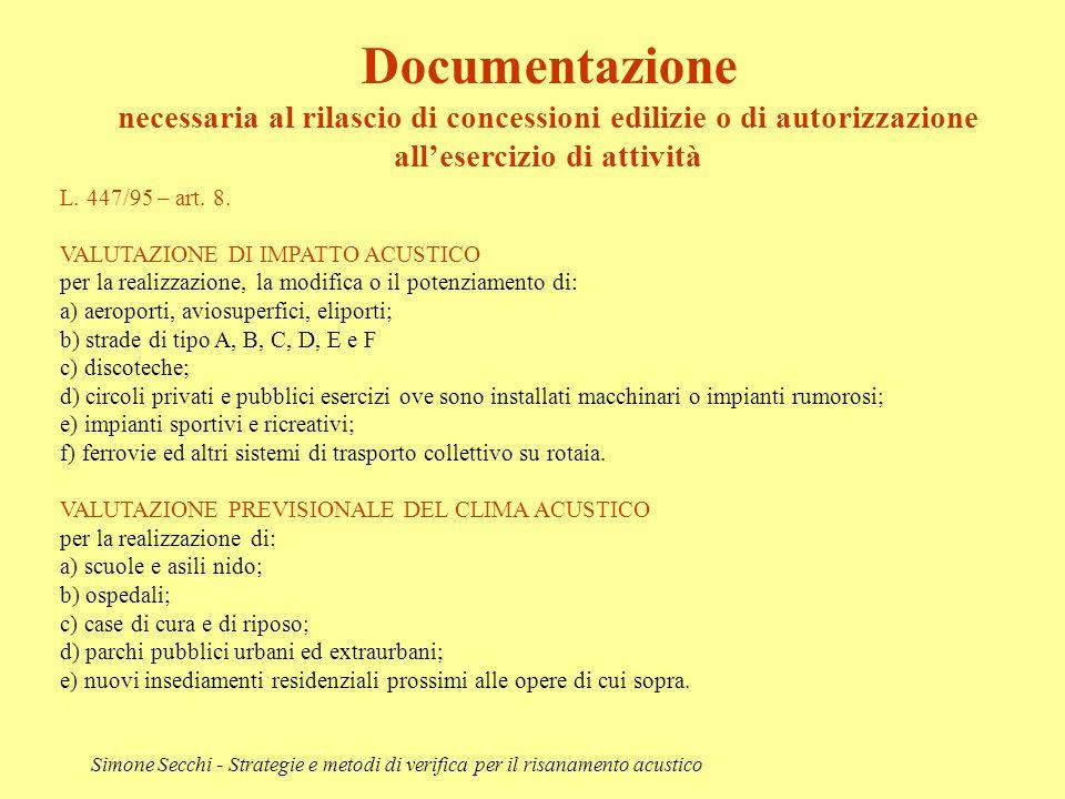 Simone Secchi - Strategie e metodi di verifica per il risanamento acustico Documentazione necessaria al rilascio di concessioni edilizie o di autorizz