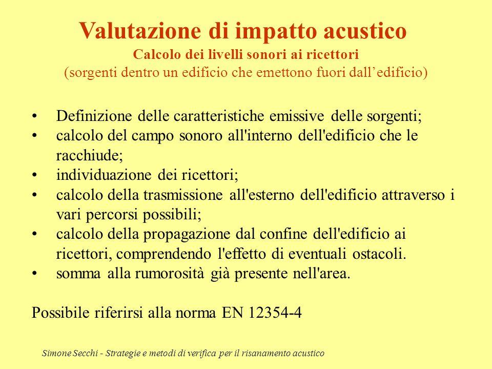 Simone Secchi - Strategie e metodi di verifica per il risanamento acustico Definizione delle caratteristiche emissive delle sorgenti; calcolo del camp