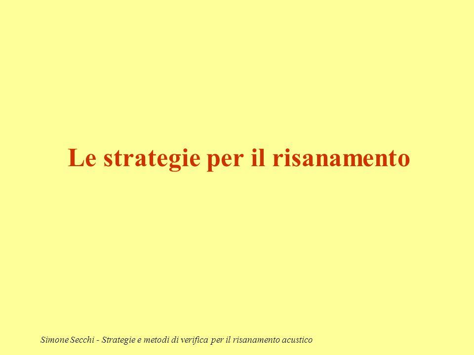 Simone Secchi - Strategie e metodi di verifica per il risanamento acustico Le strategie per il risanamento