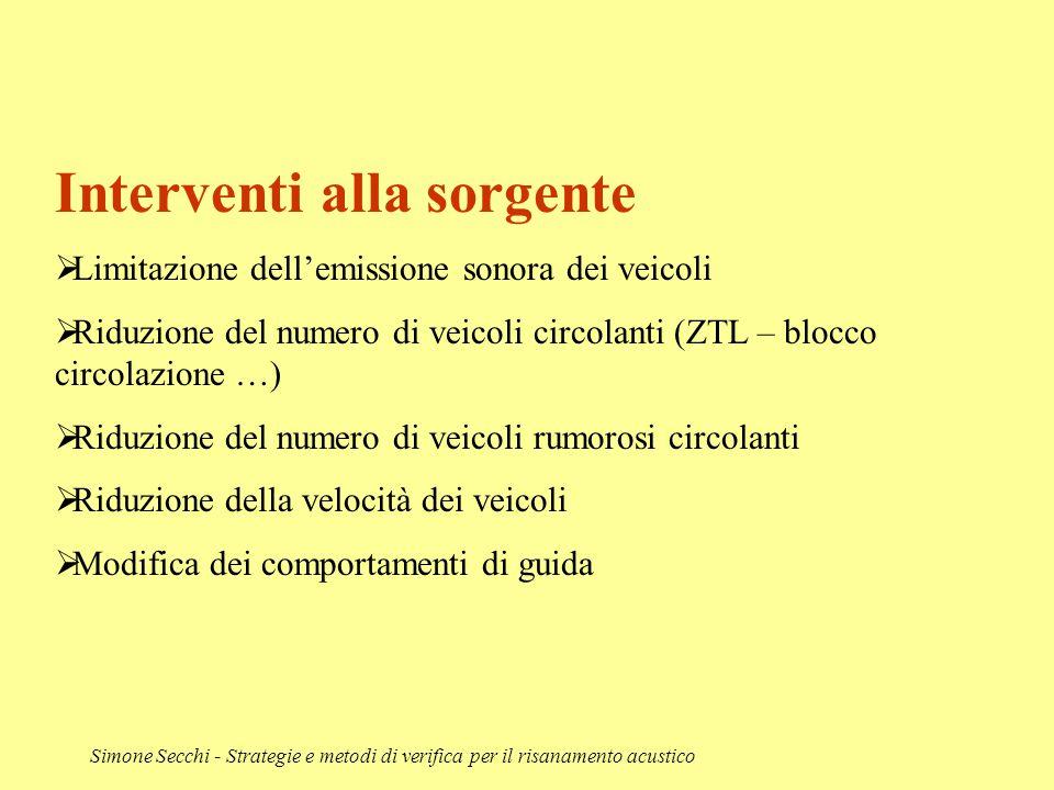Simone Secchi - Strategie e metodi di verifica per il risanamento acustico Interventi alla sorgente  Limitazione dell'emissione sonora dei veicoli 