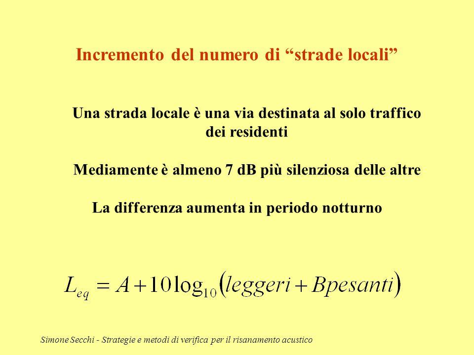 """Simone Secchi - Strategie e metodi di verifica per il risanamento acustico Incremento del numero di """"strade locali"""" Una strada locale è una via destin"""