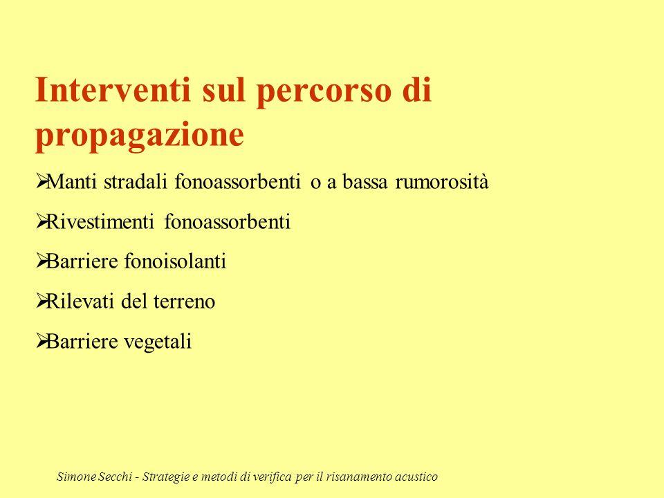 Simone Secchi - Strategie e metodi di verifica per il risanamento acustico Interventi sul percorso di propagazione  Manti stradali fonoassorbenti o a
