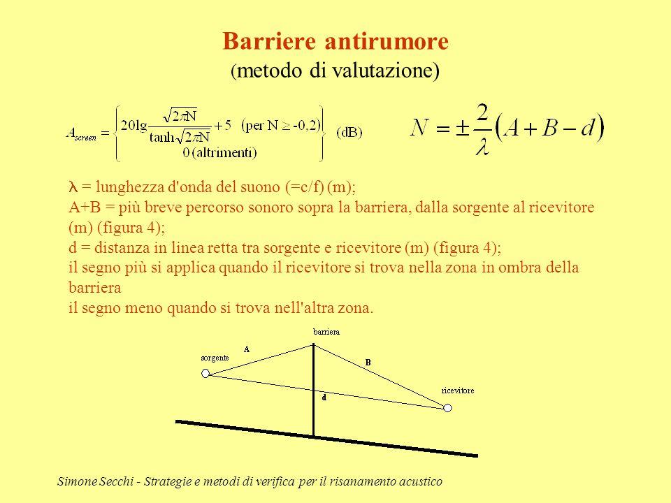 Simone Secchi - Strategie e metodi di verifica per il risanamento acustico Barriere antirumore ( metodo di valutazione) = lunghezza d'onda del suono (