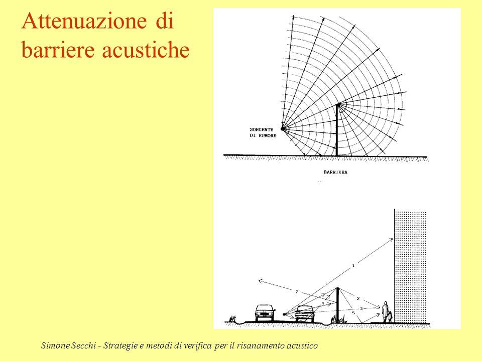 Simone Secchi - Strategie e metodi di verifica per il risanamento acustico Attenuazione di barriere acustiche