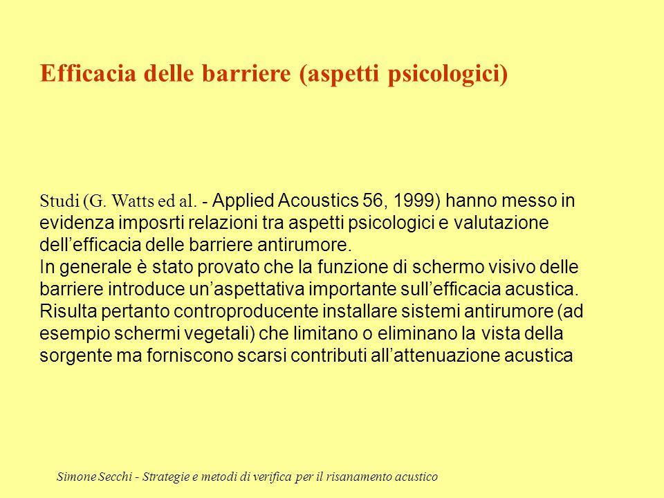 Simone Secchi - Strategie e metodi di verifica per il risanamento acustico Efficacia delle barriere (aspetti psicologici) Studi (G. Watts ed al. - App