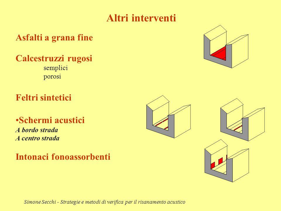 Simone Secchi - Strategie e metodi di verifica per il risanamento acustico Altri interventi Asfalti a grana fine Calcestruzzi rugosi semplici porosi F