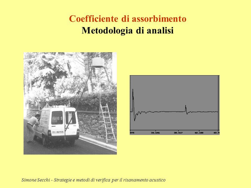 Simone Secchi - Strategie e metodi di verifica per il risanamento acustico Coefficiente di assorbimento Metodologia di analisi