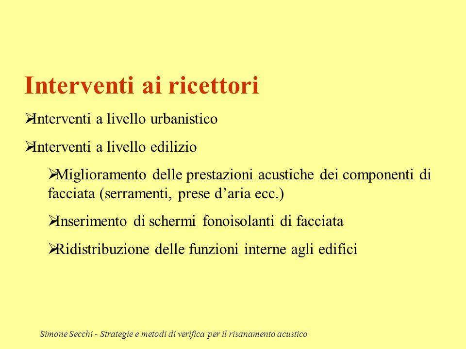 Simone Secchi - Strategie e metodi di verifica per il risanamento acustico Interventi ai ricettori  Interventi a livello urbanistico  Interventi a l