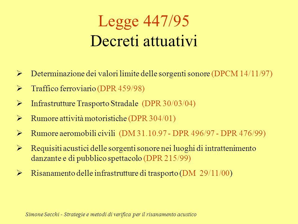 Simone Secchi - Strategie e metodi di verifica per il risanamento acustico Legge 447/95 Decreti attuativi  Determinazione dei valori limite delle sor