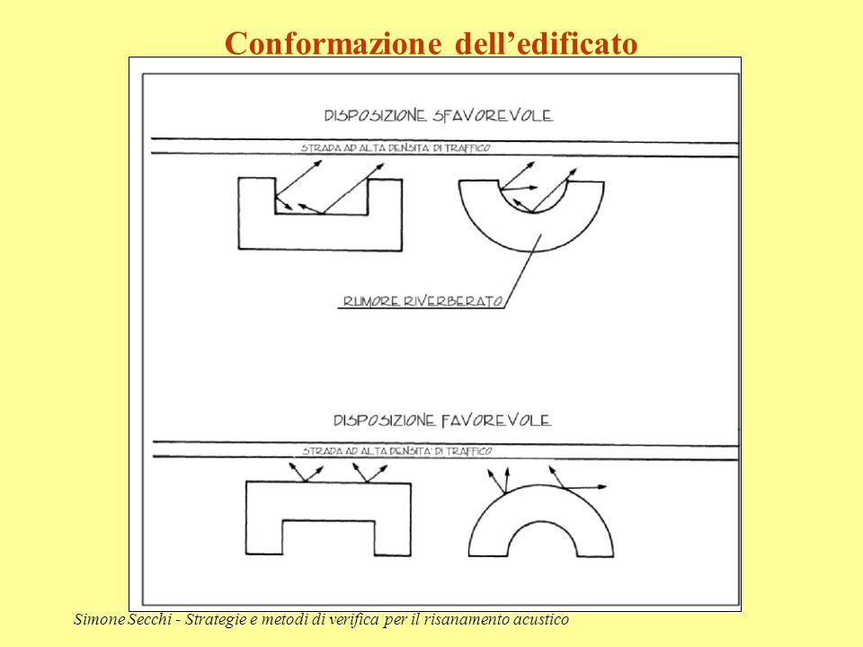 Simone Secchi - Strategie e metodi di verifica per il risanamento acustico Conformazione dell'edificato