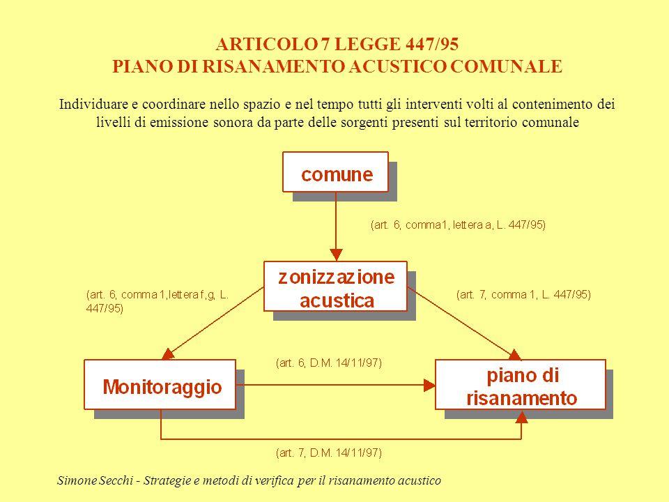 Simone Secchi - Strategie e metodi di verifica per il risanamento acustico ARTICOLO 7 LEGGE 447/95 PIANO DI RISANAMENTO ACUSTICO COMUNALE Individuare