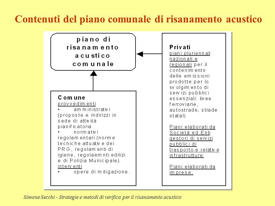Simone Secchi - Strategie e metodi di verifica per il risanamento acustico Contenuti del piano comunale di risanamento acustico