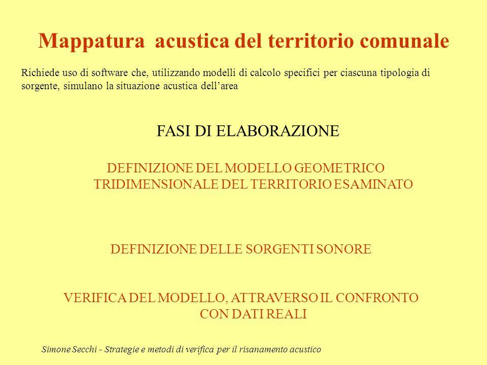 Simone Secchi - Strategie e metodi di verifica per il risanamento acustico DEFINIZIONE DEL MODELLO GEOMETRICO TRIDIMENSIONALE DEL TERRITORIO ESAMINATO