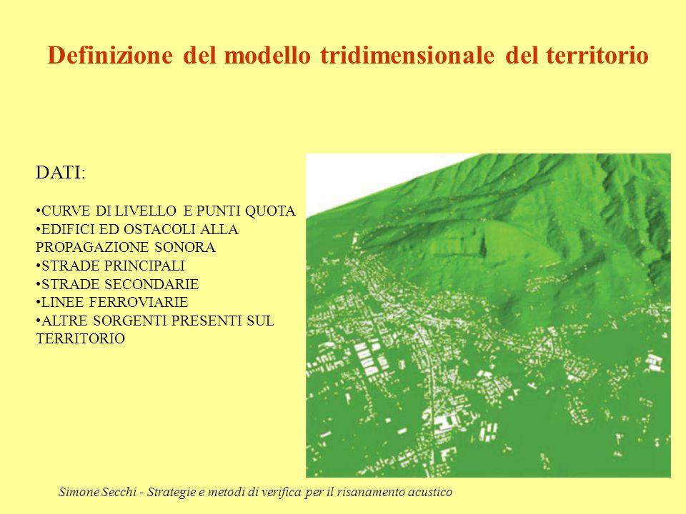 Simone Secchi - Strategie e metodi di verifica per il risanamento acustico Definizione del modello tridimensionale del territorio DATI: CURVE DI LIVEL