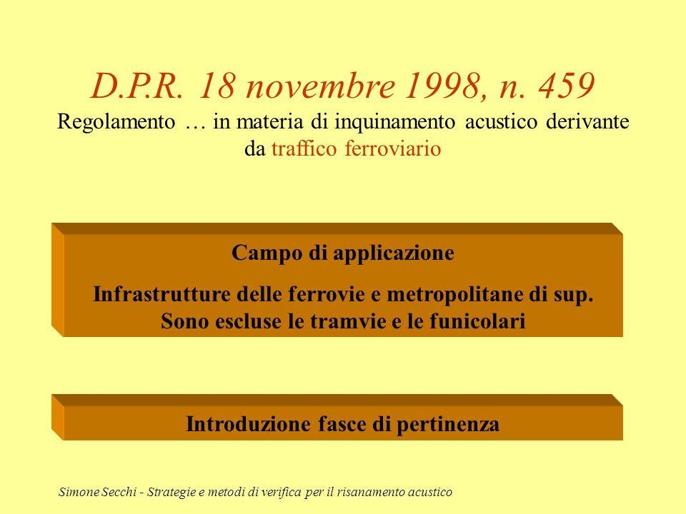Simone Secchi - Strategie e metodi di verifica per il risanamento acustico D.P.R. 18 novembre 1998, n. 459 Regolamento … in materia di inquinamento ac