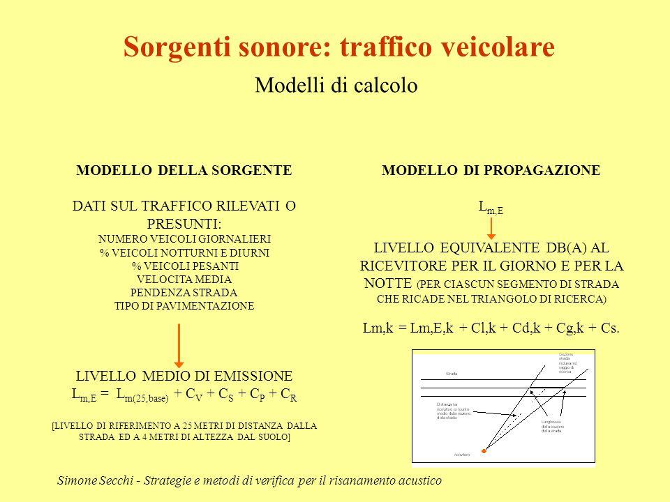 Simone Secchi - Strategie e metodi di verifica per il risanamento acustico Sorgenti sonore: traffico veicolare Modelli di calcolo MODELLO DELLA SORGEN