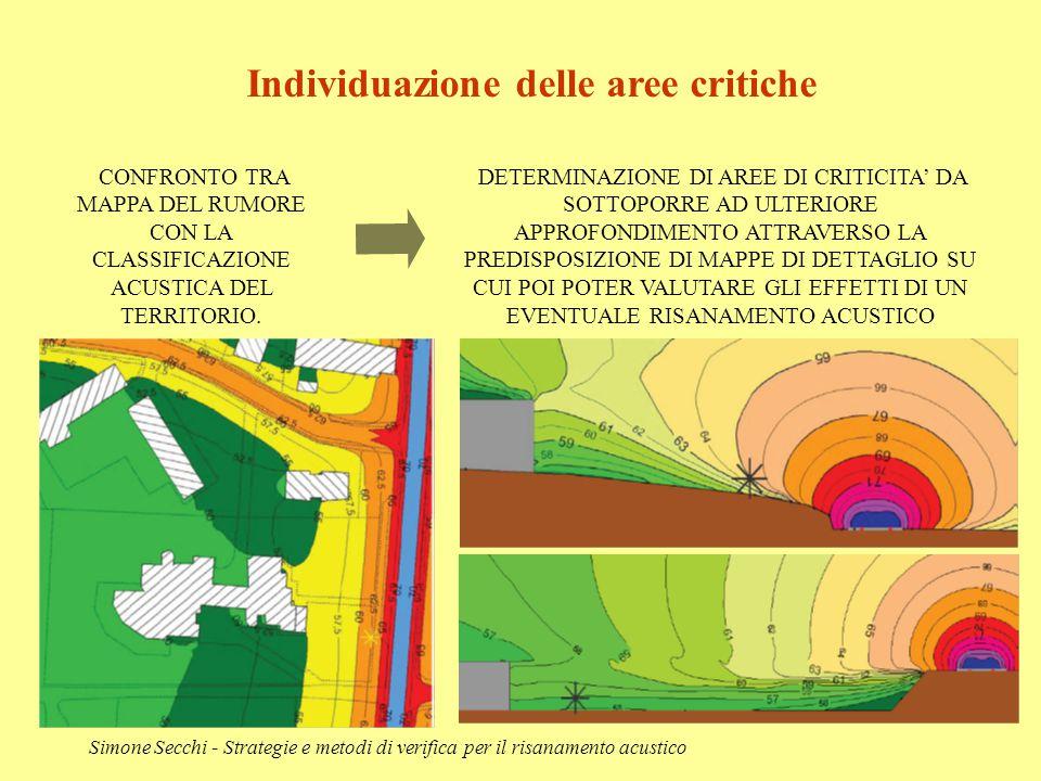 Simone Secchi - Strategie e metodi di verifica per il risanamento acustico Individuazione delle aree critiche CONFRONTO TRA MAPPA DEL RUMORE CON LA CL