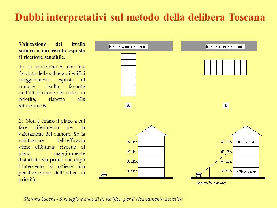 Simone Secchi - Strategie e metodi di verifica per il risanamento acustico Dubbi interpretativi sul metodo della delibera Toscana Valutazione del live