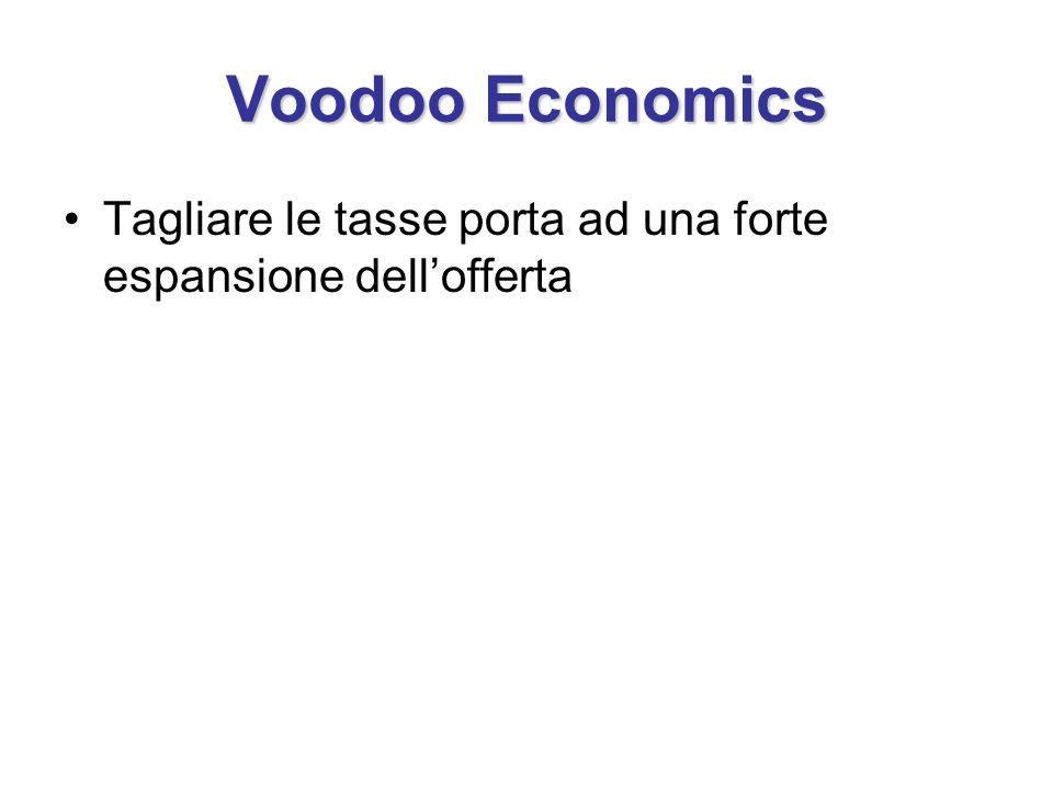 Voodoo Economics Tagliare le tasse porta ad una forte espansione dell'offerta