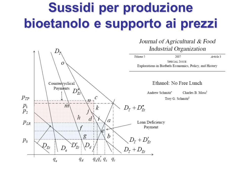 Sussidi per produzione bioetanolo e supporto ai prezzi