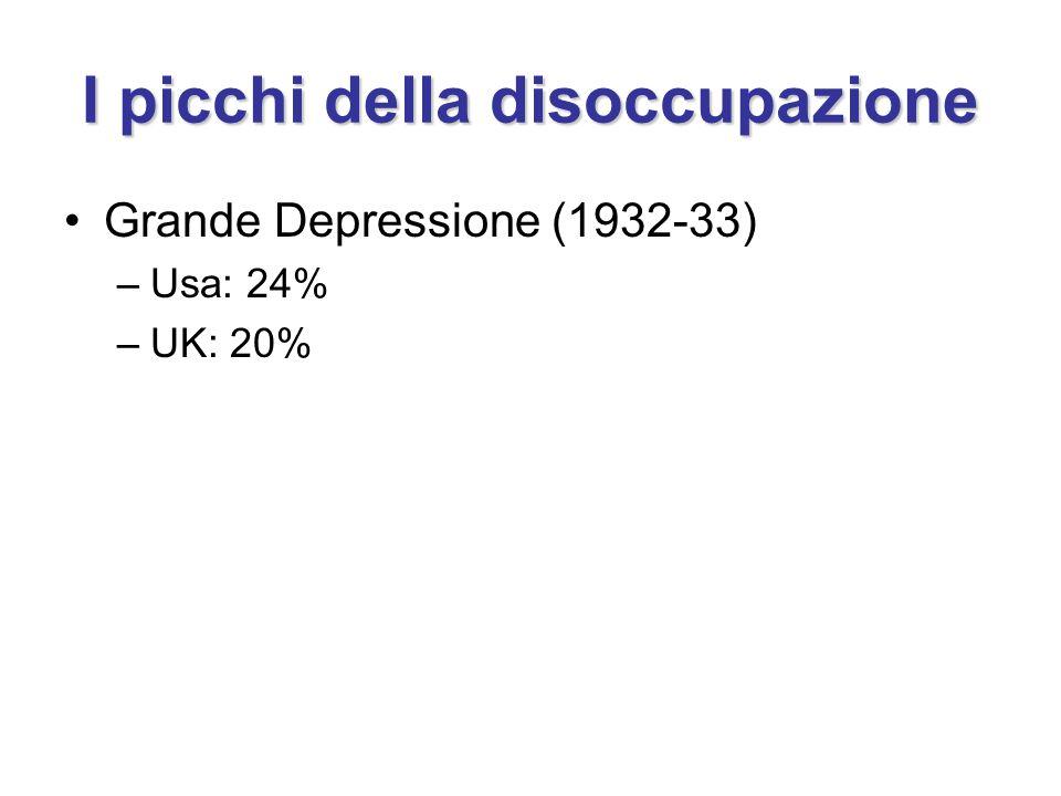 Grande Depressione (1932-33) –Usa: 24% –UK: 20% I picchi della disoccupazione