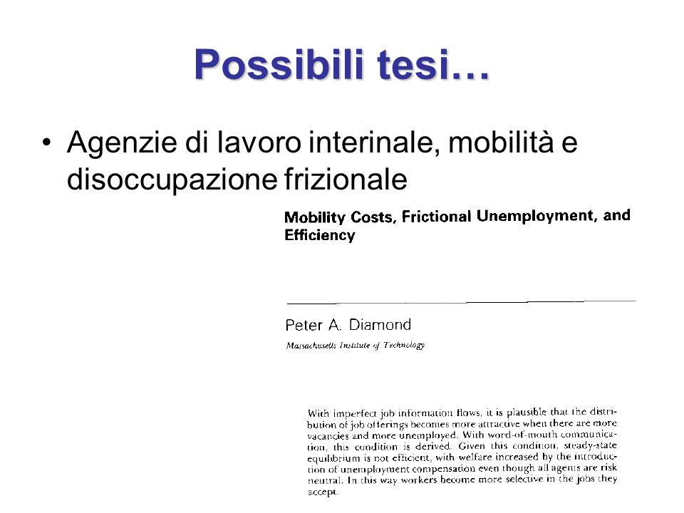 Possibili tesi… Agenzie di lavoro interinale, mobilità e disoccupazione frizionale