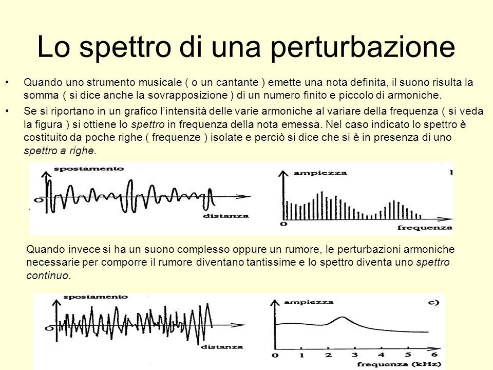 Lo spettro di una perturbazione Quando uno strumento musicale ( o un cantante ) emette una nota definita, il suono risulta la somma ( si dice anche la