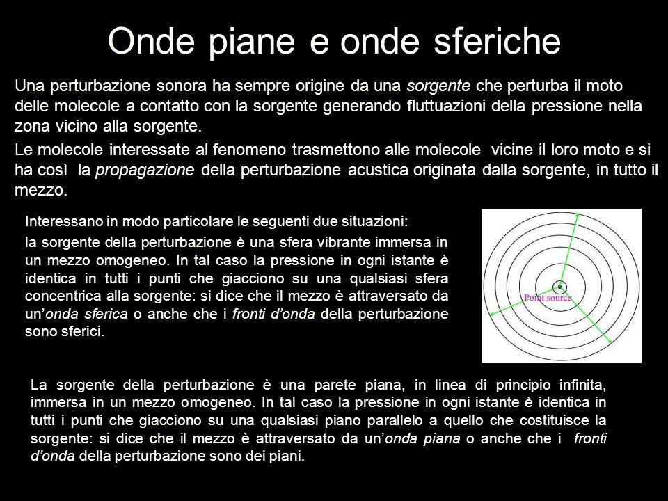 Onde piane e onde sferiche Una perturbazione sonora ha sempre origine da una sorgente che perturba il moto delle molecole a contatto con la sorgente g