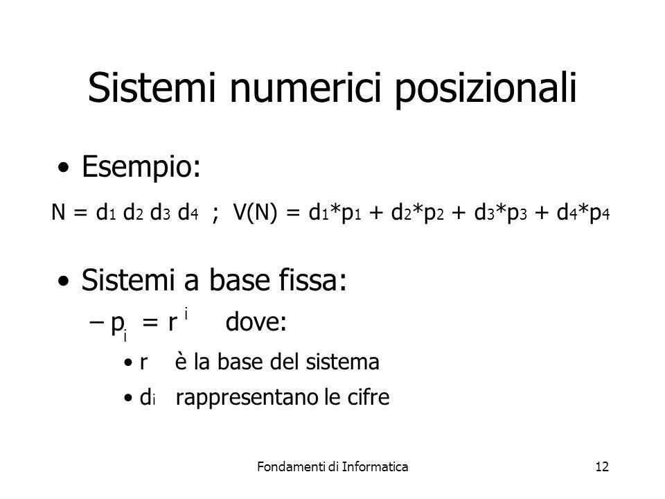Fondamenti di Informatica12 Sistemi numerici posizionali Esempio: Sistemi a base fissa: –p = r dove: r è la base del sistema d i rappresentano le cifr
