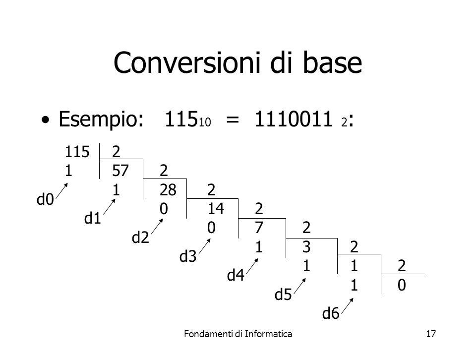 Fondamenti di Informatica17 Conversioni di base Esempio: 115 10 = 1110011 2 : 1152 1572 1282 0 142 072 132 112 10 d0 d1 d2 d3 d4 d5 d6