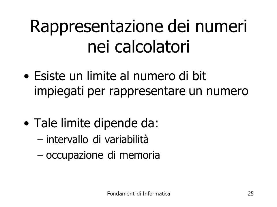 Fondamenti di Informatica25 Rappresentazione dei numeri nei calcolatori Esiste un limite al numero di bit impiegati per rappresentare un numero Tale l