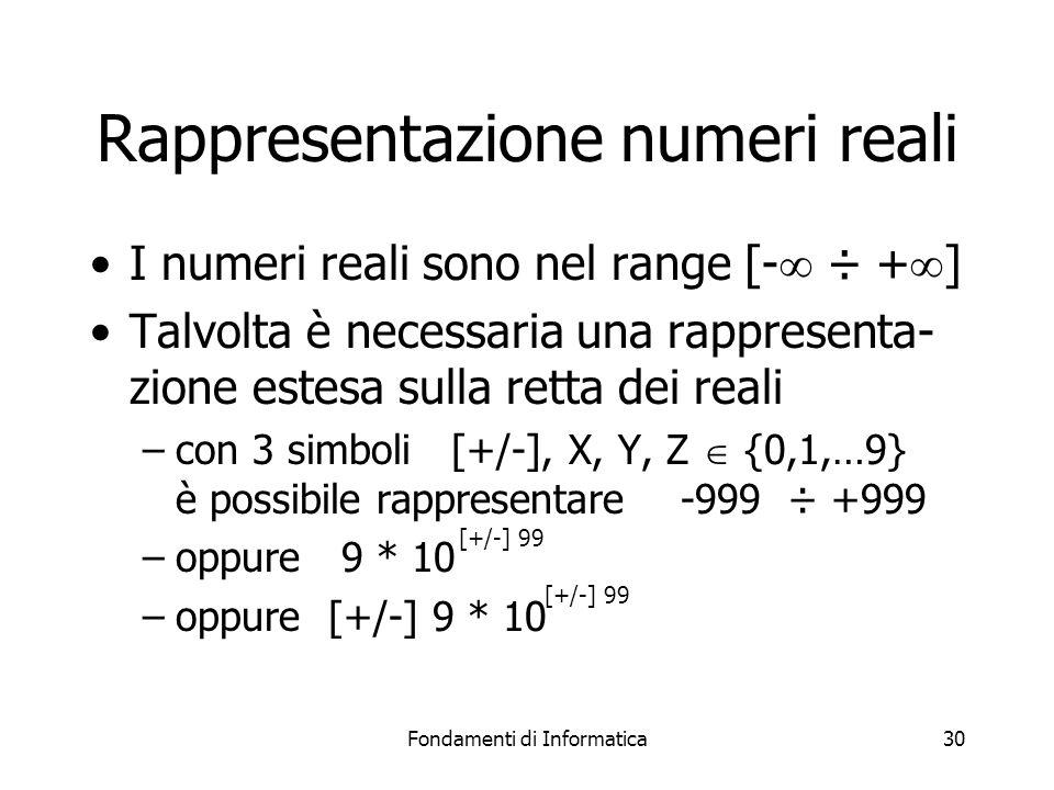 Fondamenti di Informatica30 Rappresentazione numeri reali I numeri reali sono nel range [-  ÷ +  ] Talvolta è necessaria una rappresenta- zione este