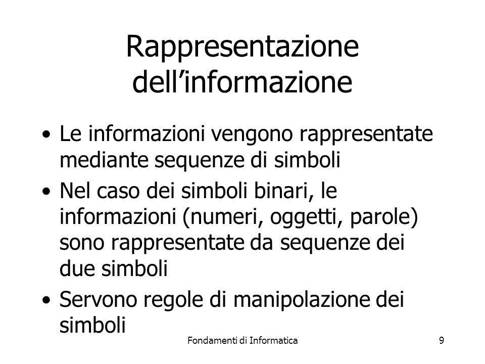 Fondamenti di Informatica9 Le informazioni vengono rappresentate mediante sequenze di simboli Nel caso dei simboli binari, le informazioni (numeri, og