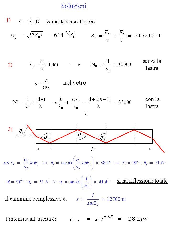 Soluzioni 1) 2) senza la lastra nel vetro con la lastra 3) ii l 'i'i si ha riflessione totale il cammino complessivo è: 'i'i 'i'i l'intensità