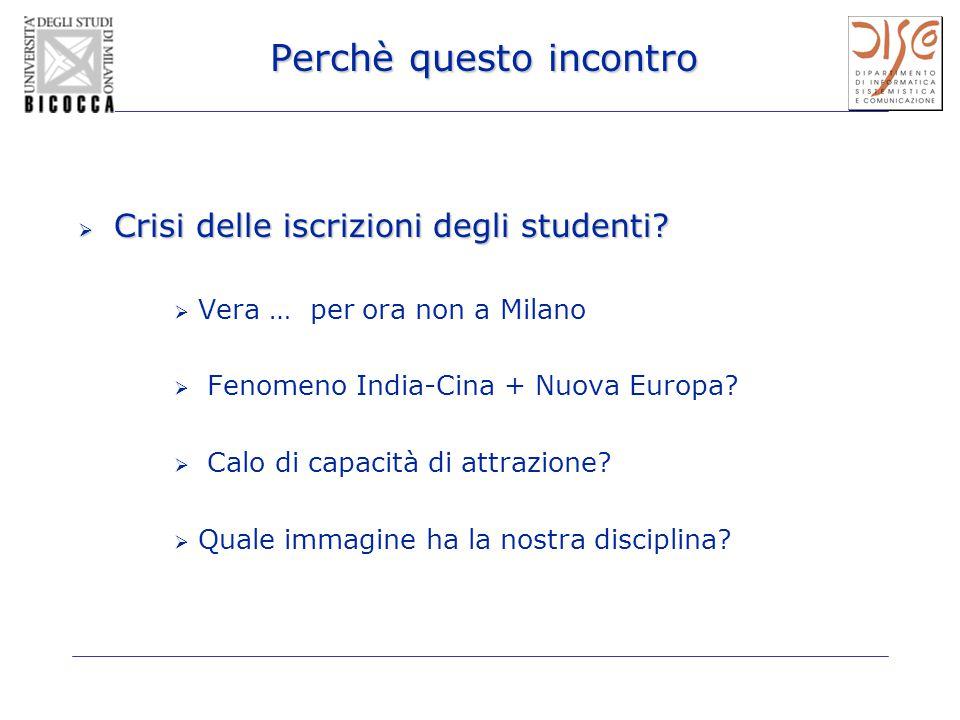 Perchè questo incontro  Crisi delle iscrizioni degli studenti.