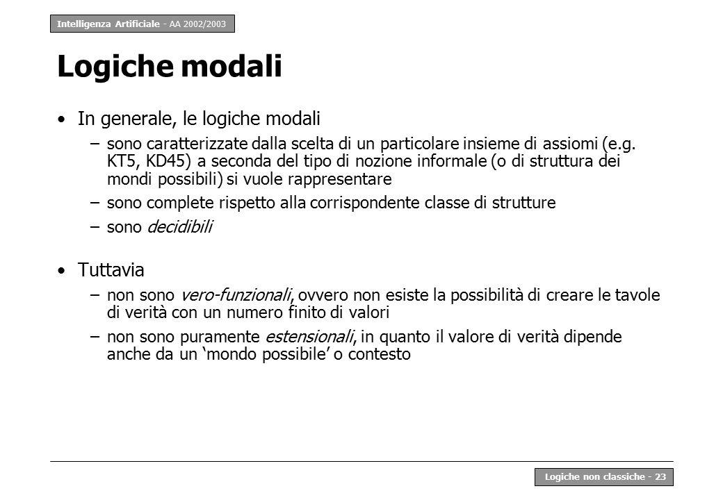 Intelligenza Artificiale - AA 2002/2003 Logiche non classiche - 23 Logiche modali In generale, le logiche modali –sono caratterizzate dalla scelta di un particolare insieme di assiomi (e.g.
