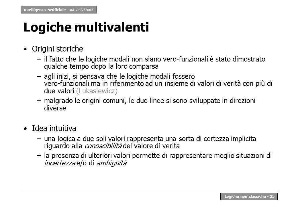 Intelligenza Artificiale - AA 2002/2003 Logiche non classiche - 25 Logiche multivalenti Origini storiche –il fatto che le logiche modali non siano vero-funzionali è stato dimostrato qualche tempo dopo la loro comparsa –agli inizi, si pensava che le logiche modali fossero vero-funzionali ma in riferimento ad un insieme di valori di verità con più di due valori (Lukasiewicz) –malgrado le origini comuni, le due linee si sono sviluppate in direzioni diverse Idea intuitiva –una logica a due soli valori rappresenta una sorta di certezza implicita riguardo alla conoscibilità del valore di verità –la presenza di ulteriori valori permette di rappresentare meglio situazioni di incertezza e/o di ambiguità