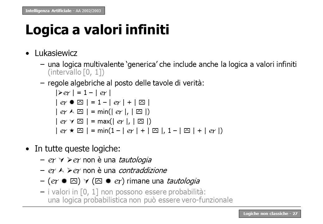 Intelligenza Artificiale - AA 2002/2003 Logiche non classiche - 27 Logica a valori infiniti Lukasiewicz –una logica multivalente 'generica' che include anche la logica a valori infiniti (intervallo [0, 1]) –regole algebriche al posto delle tavole di verità: |  | = 1 – |  | |    | = 1 – |  | + |  | |    | = min(|  |, |  |) |    | = max(|  |, |  |) |    | = min(1 – |  | + |  |, 1 – |  | + |  |) In tutte queste logiche: –    non è una tautologia –    non è una contraddizione –(    )  (    ) rimane una tautologia –i valori in [0, 1] non possono essere probabilità: una logica probabilistica non può essere vero-funzionale