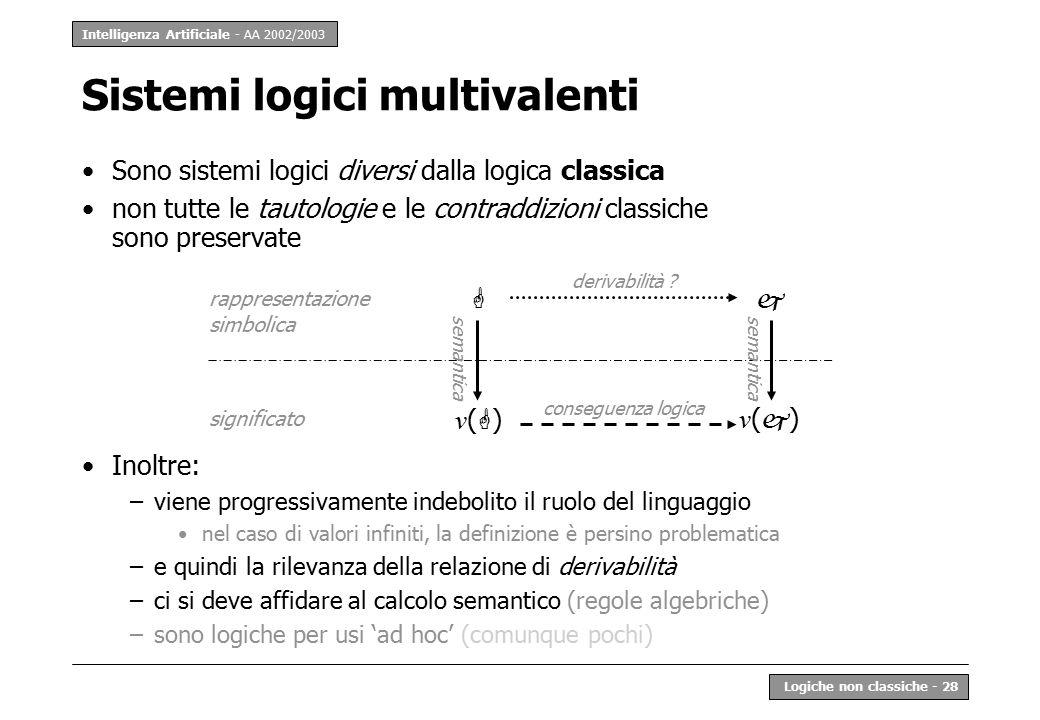 Intelligenza Artificiale - AA 2002/2003 Logiche non classiche - 28 Sistemi logici multivalenti Sono sistemi logici diversi dalla logica classica non tutte le tautologie e le contraddizioni classiche sono preservate Inoltre: –viene progressivamente indebolito il ruolo del linguaggio nel caso di valori infiniti, la definizione è persino problematica –e quindi la rilevanza della relazione di derivabilità –ci si deve affidare al calcolo semantico (regole algebriche) –sono logiche per usi 'ad hoc' (comunque pochi)  v()v() v()v() conseguenza logica derivabilità .