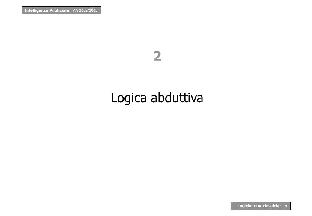 Intelligenza Artificiale - AA 2002/2003 Logiche non classiche - 16 Linguaggio e regole di derivazione Il linguaggio della logica proposizionale classica più un simbolo modale unario:   –si legga come 'è necessario che  ' –o anche 'io so che  ' ed un'altro simbolo modale unario derivato:     –si legga come 'è possibile che  ' –o anche 'non mi risulta che non  ' Regole di inferenza –il modus ponens –la regola di necessitazione   