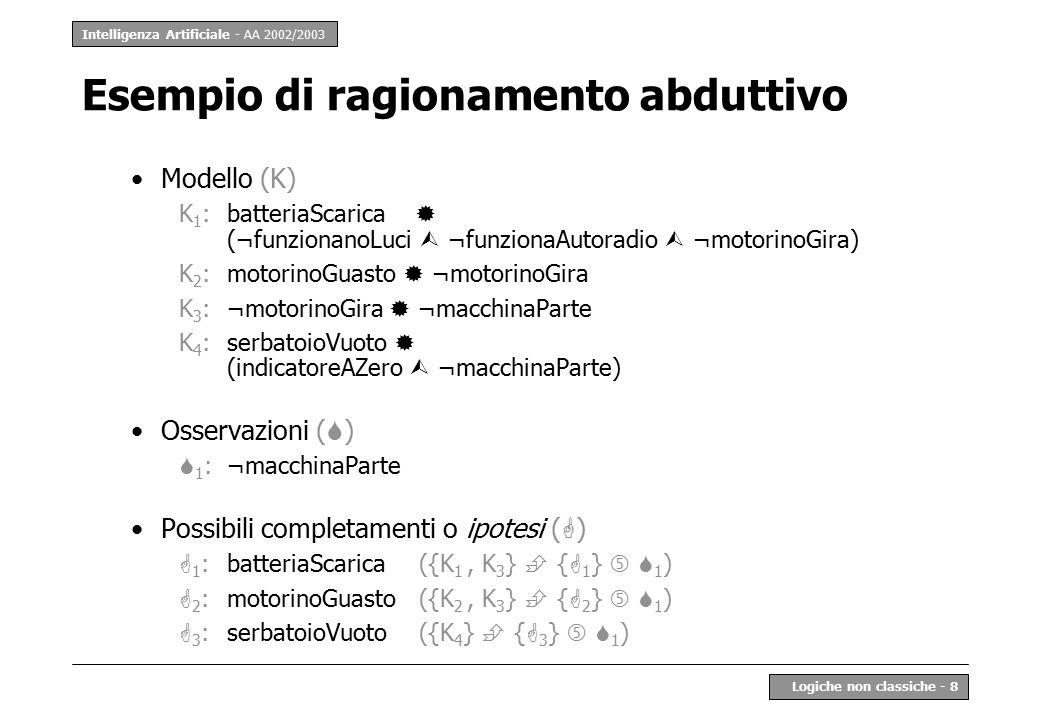Intelligenza Artificiale - AA 2002/2003 Logiche non classiche - 8 Esempio di ragionamento abduttivo Modello (K) K 1 : batteriaScarica  (¬funzionanoLuci  ¬funzionaAutoradio  ¬motorinoGira) K 2 :motorinoGuasto  ¬motorinoGira K 3 :¬motorinoGira  ¬macchinaParte K 4 :serbatoioVuoto  (indicatoreAZero  ¬macchinaParte) Osservazioni (  )  1 : ¬macchinaParte Possibili completamenti o ipotesi (  )  1 :batteriaScarica ({K 1, K 3 }  {  1 }   1 )  2 :motorinoGuasto ({K 2, K 3 }  {  2 }   1 )  3 :serbatoioVuoto({K 4 }  {  3 }   1 )