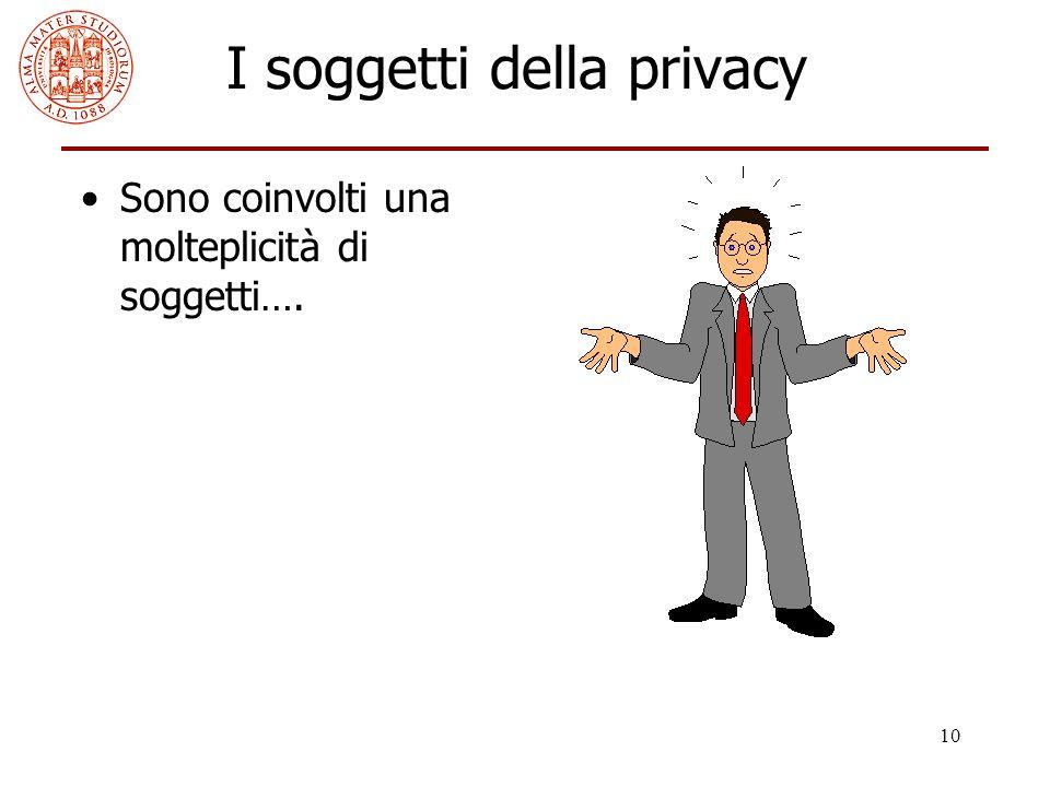 10 I soggetti della privacy Sono coinvolti una molteplicità di soggetti….